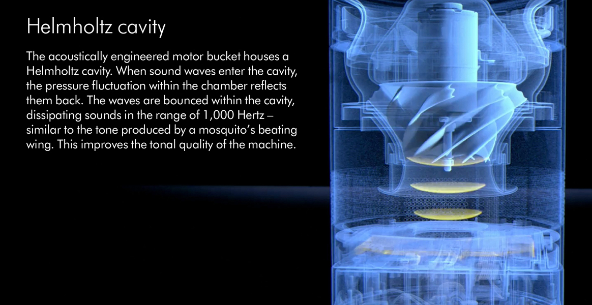 The acoustically engineered motor bucket houses a Helmholtz cavity when sound waves enter the cavity the pressure fluctuation within the chamber reflects them back