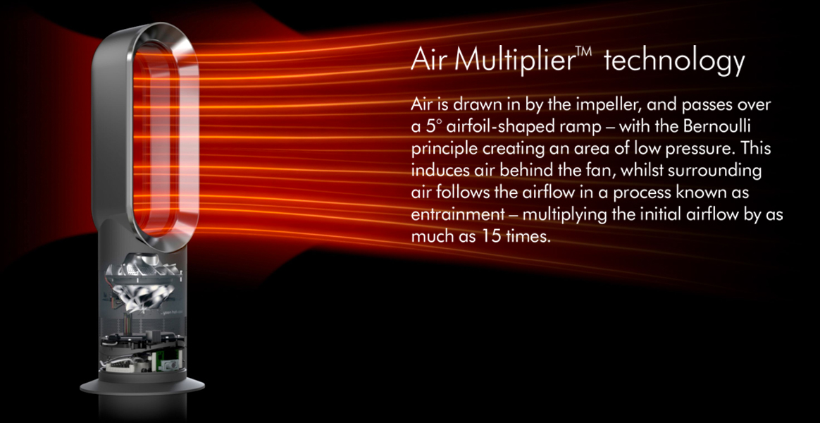 Air is drawn in by the impeller and passes over a 5 airfoil shaped ramp with the Bernoulli principle creating an area of low pressure