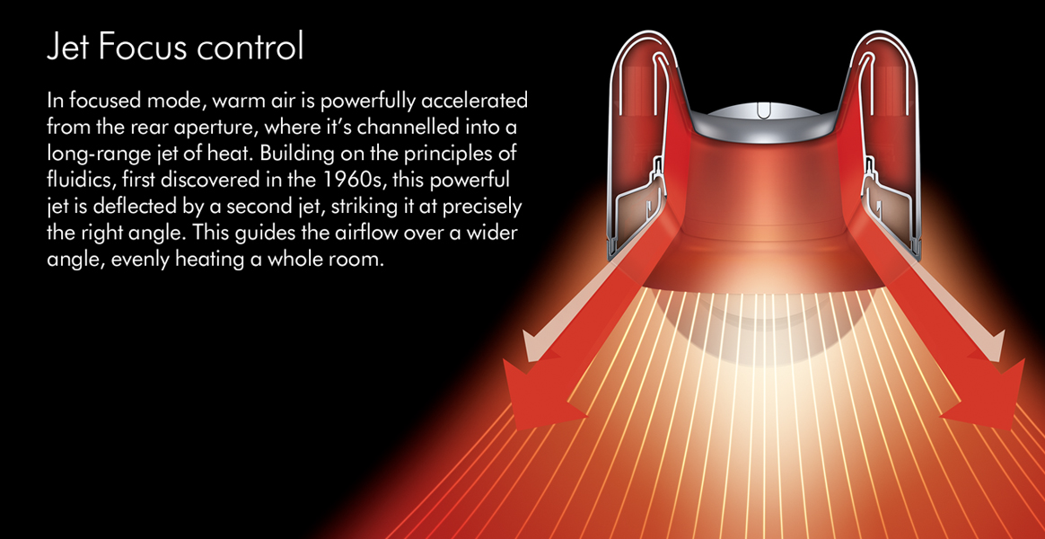 In focused mode warm air is powerfully accelerated from the rear aperture where its channelled into a long range jet of heat