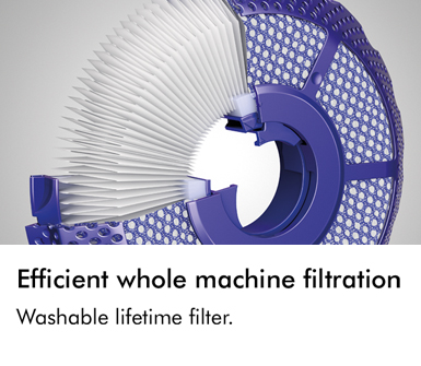Washable lifetime filter