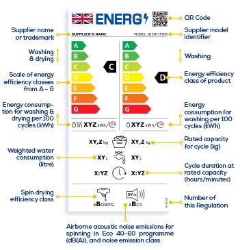 New Energy Label Washing Machine