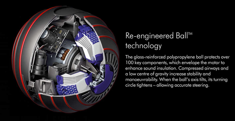 Dyson Ball Animal 2 Re-engineered Ball Technology