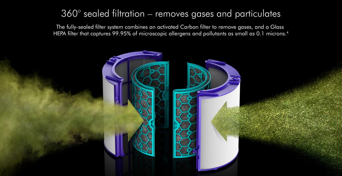 Dyson TP04 Pure Cool Advanced Technology 360°