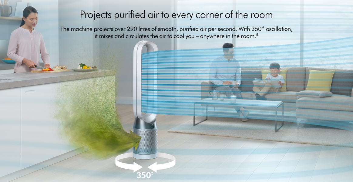 Dyson TP04 Pure Cool Advanced Technology Projects