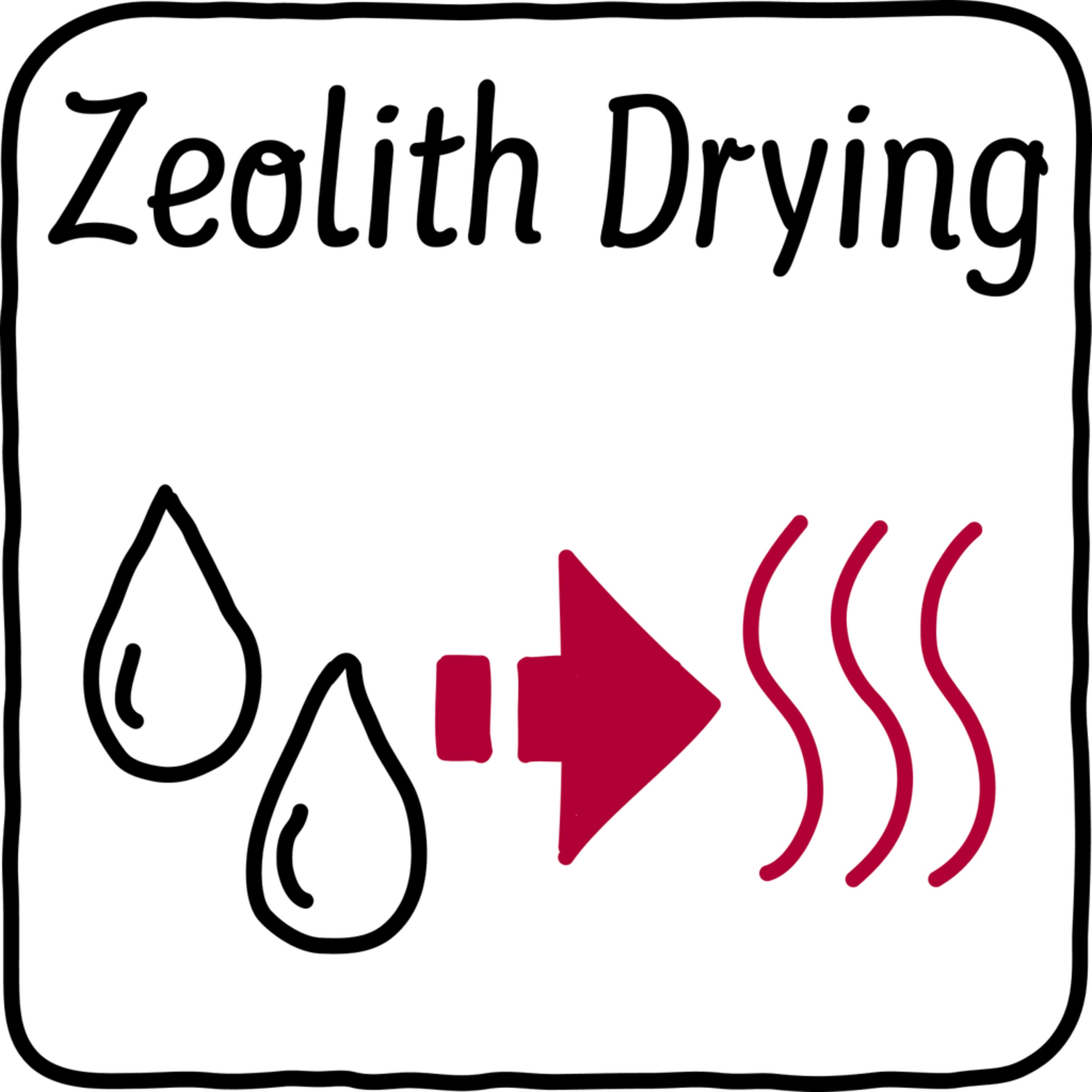 NEFF Zeolith Drying Label