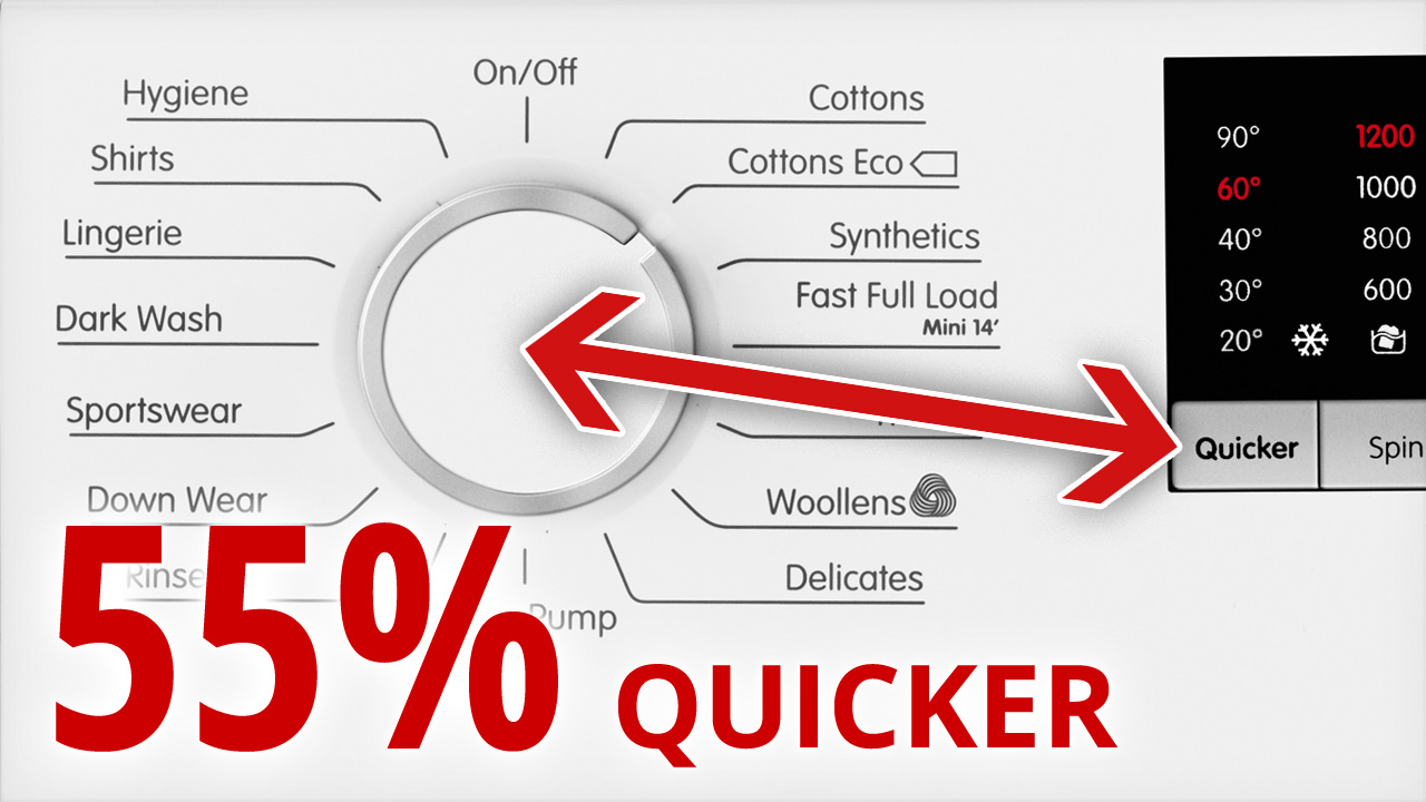 Blomberg Quicker Function